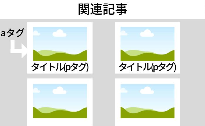 関連記事のHTML