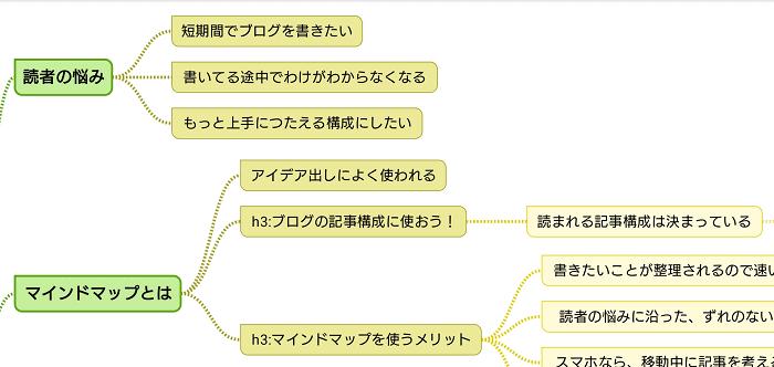 マインドマップの詳細