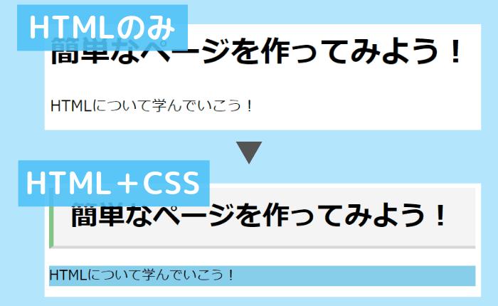 HTMLはCSSとセットで考えるのが基本